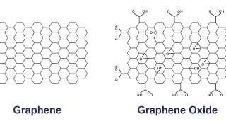 Çfarë është Oksidi i Grafenit ?